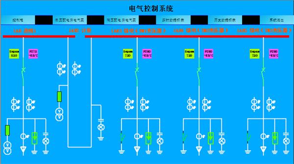 湖北乐百氏工厂高低压配电监控系统图片