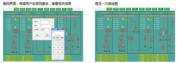 QTouch继电保护监控后台系统功能1