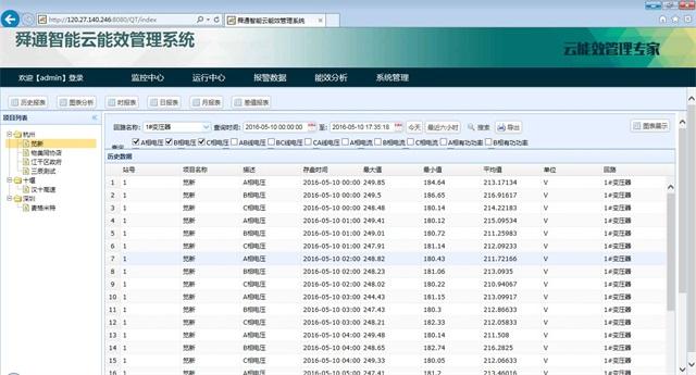 SmartDAQ 智能数据采集器是专门针对 SCADA 分层分布系统应用推出的前置智能数据采集服务器,内置自主研发的 QTOUCH 组态软件,它是一台完整的嵌入式计算机平台,其内置软件具有众多 PLC/IO/仪表的通讯支持,具有实时数据库,具有 sqlite3 历史数据库,具有开放的 modbusTCP 上传接口。其具有工程管理的特点,通过 PC 进行工程组态下载,具有进程监控,进程维护,进程调试的能力。它能够像PC 机一样将本地数据进传到数据服务器中,也可以分担进程数据库服务器的压力,将数据本地存储