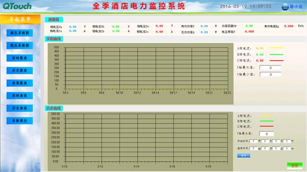 变电站监控画面3