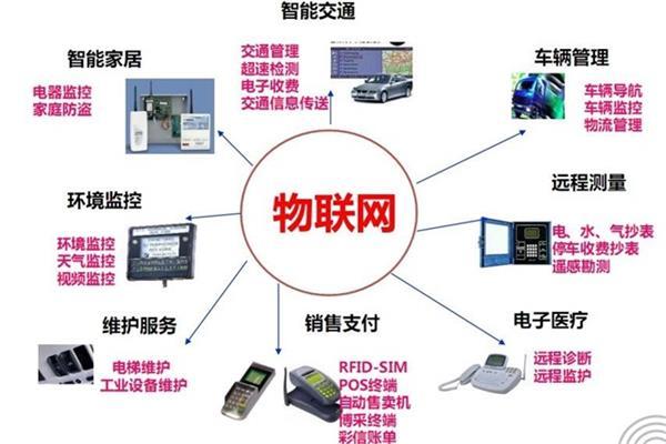 smartdaq 智能数据采集器使用说明书