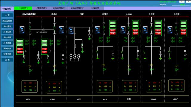实时数据:所有高压配电室的数据全部显示,简单明了